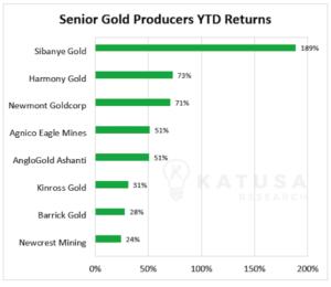 Senior Gold producers